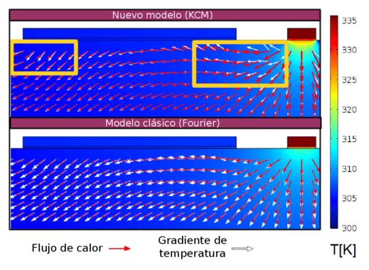 nanoescala-uab