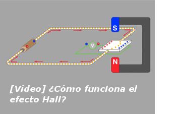 Cómo funciona el efecto Hall